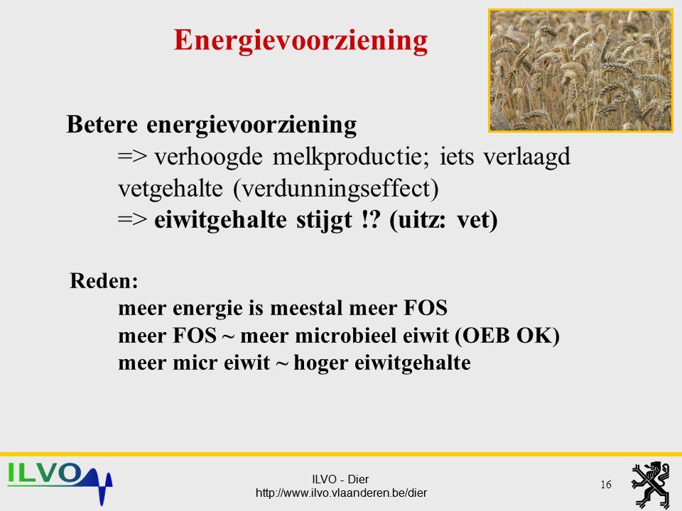 Energievoorziening