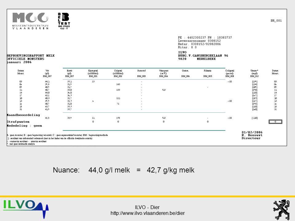 Nuance: 44,0 g/l melk = 42,7 g/kg melk