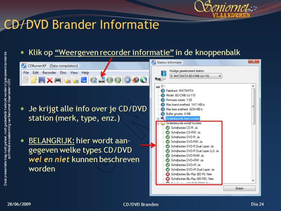 CD/DVD Brander Informatie
