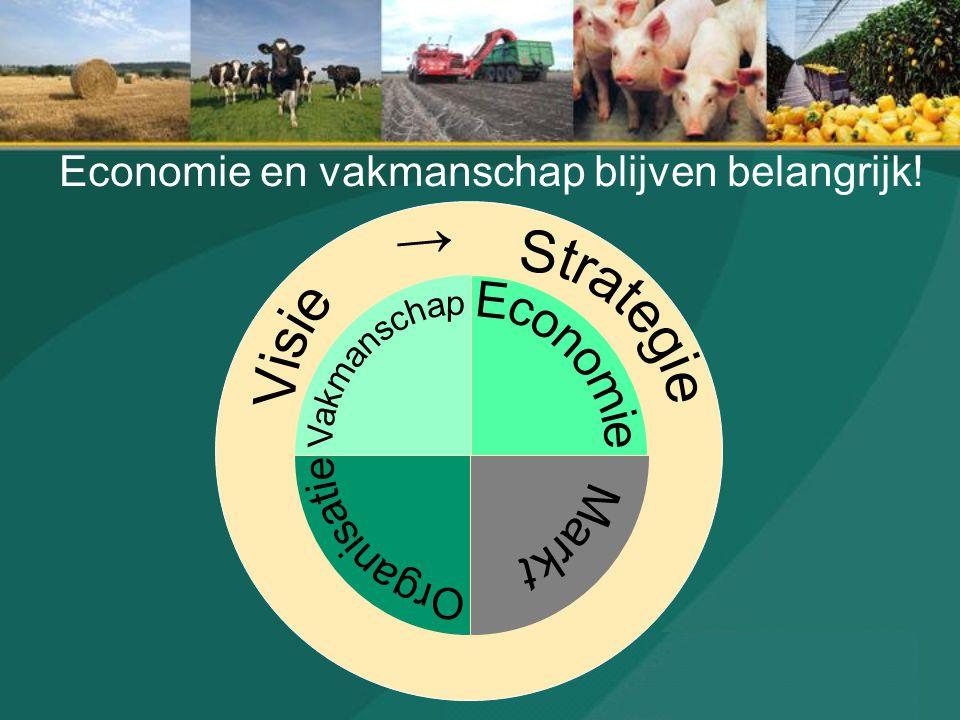 Economie en vakmanschap blijven belangrijk!