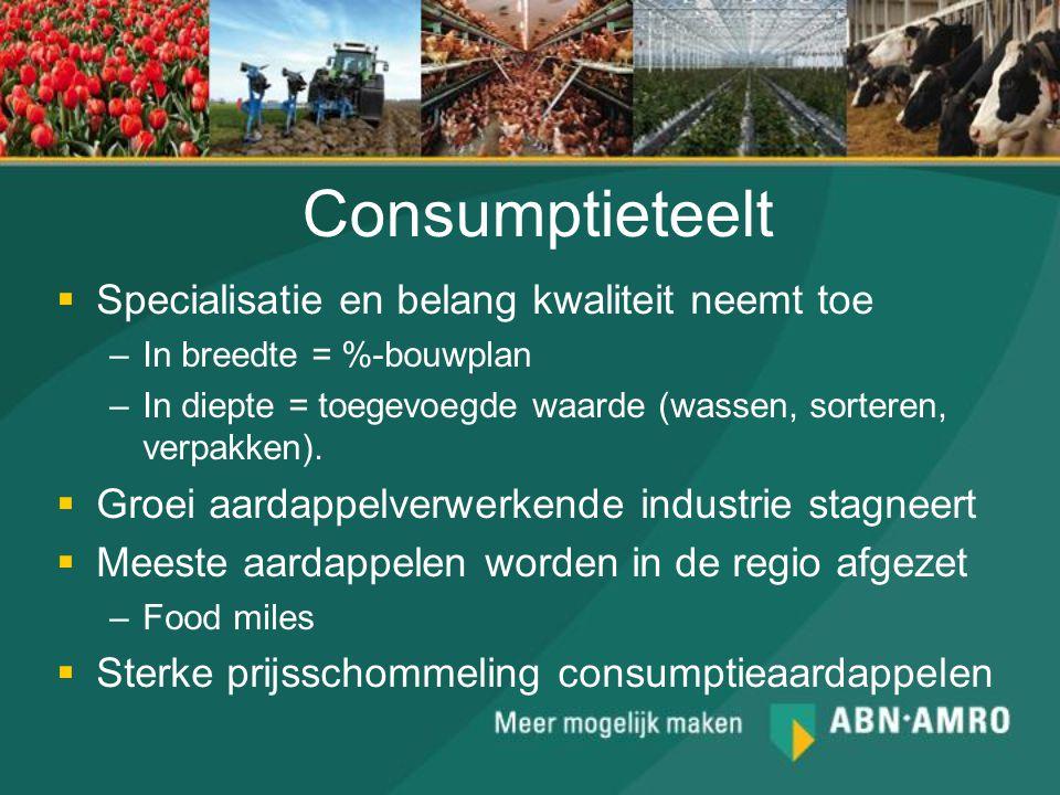 Consumptieteelt Specialisatie en belang kwaliteit neemt toe