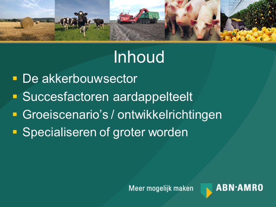 Inhoud De akkerbouwsector Succesfactoren aardappelteelt