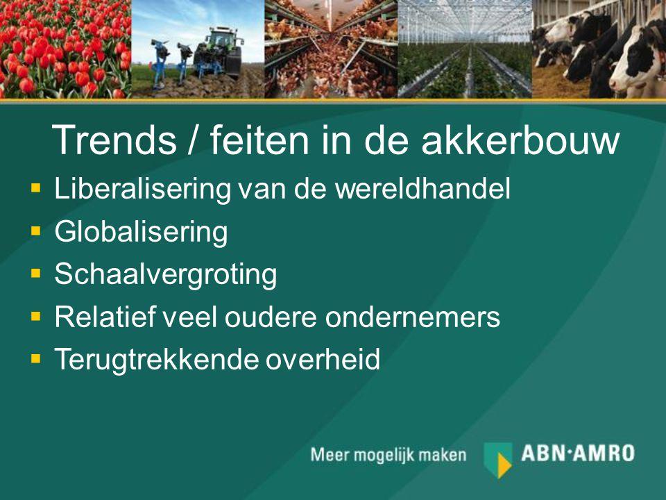 Trends / feiten in de akkerbouw
