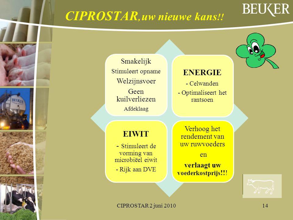 CIPROSTAR, uw nieuwe kans!!