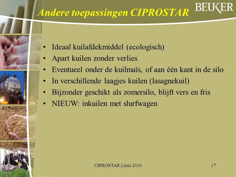 Andere toepassingen CIPROSTAR