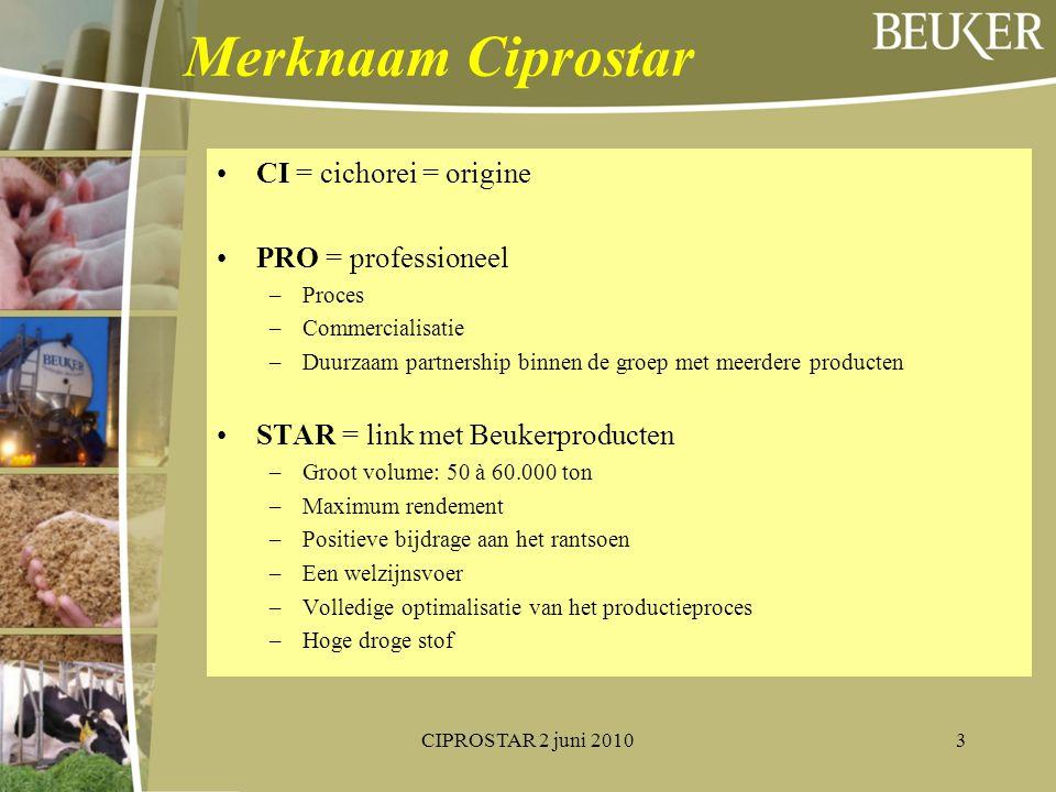 Merknaam Ciprostar CI = cichorei = origine PRO = professioneel