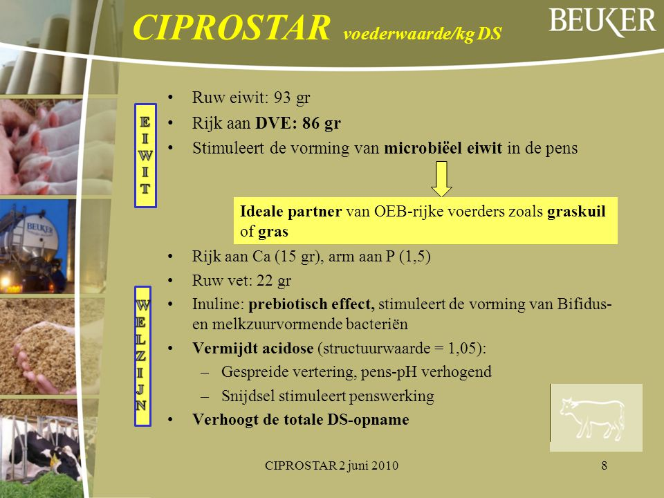 CIPROSTAR voederwaarde/kg DS