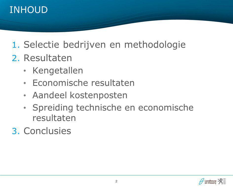 Selectie bedrijven en methodologie Resultaten