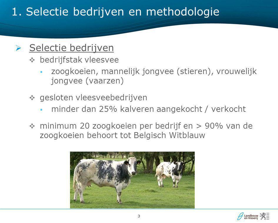 1. Selectie bedrijven en methodologie