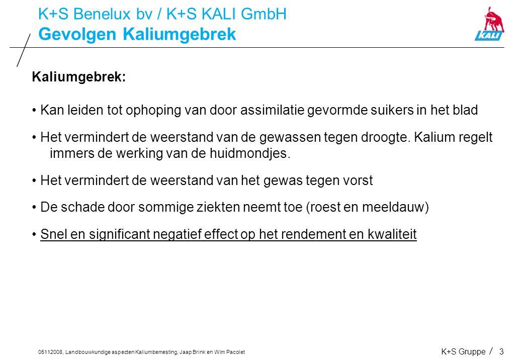 Kalium in aardappelen K+S Benelux bv / K+S KALI GmbH