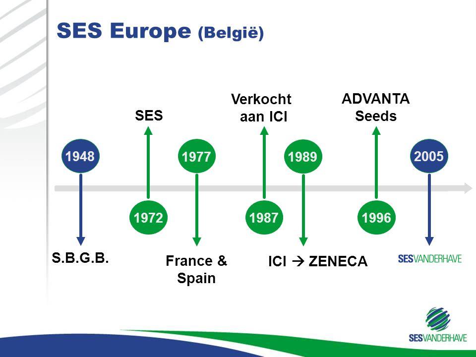 SES Europe (België) Verkocht aan ICI ADVANTA Seeds SES S.B.G.B.