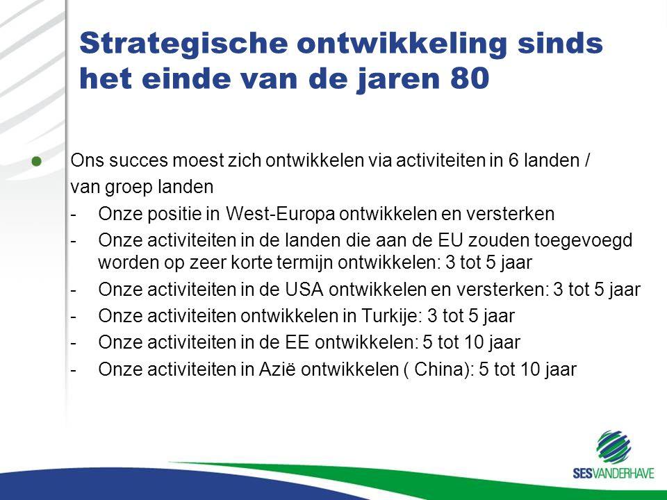Strategische ontwikkeling sinds het einde van de jaren 80