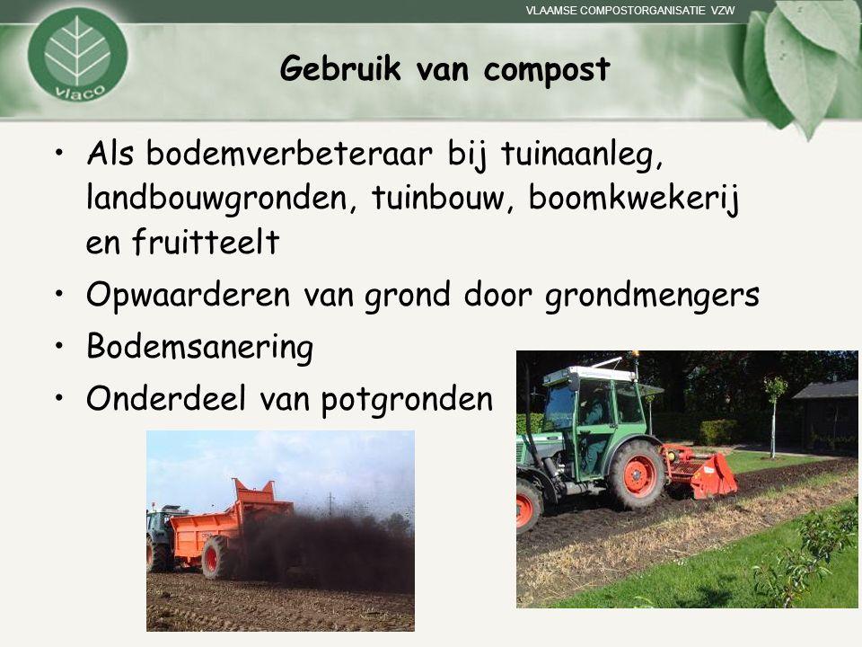 Opwaarderen van grond door grondmengers Bodemsanering