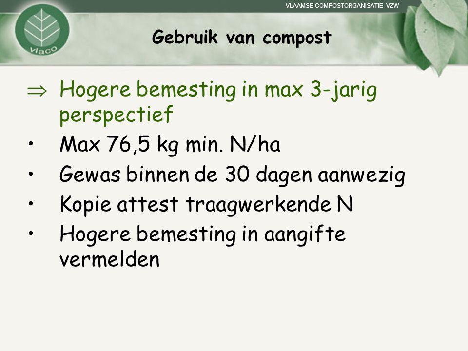Hogere bemesting in max 3-jarig perspectief Max 76,5 kg min. N/ha