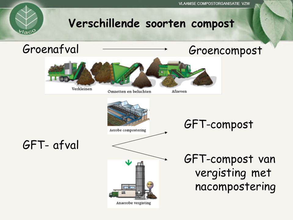 Verschillende soorten compost
