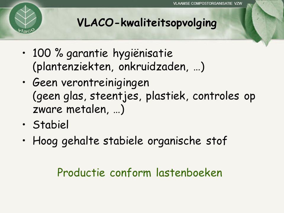 VLACO-kwaliteitsopvolging