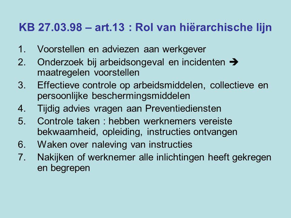 KB 27.03.98 – art.13 : Rol van hiërarchische lijn