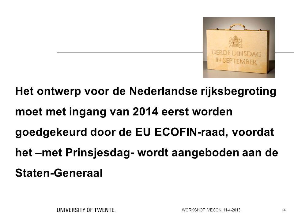 Het ontwerp voor de Nederlandse rijksbegroting moet met ingang van 2014 eerst worden goedgekeurd door de EU ECOFIN-raad, voordat het –met Prinsjesdag- wordt aangeboden aan de Staten-Generaal