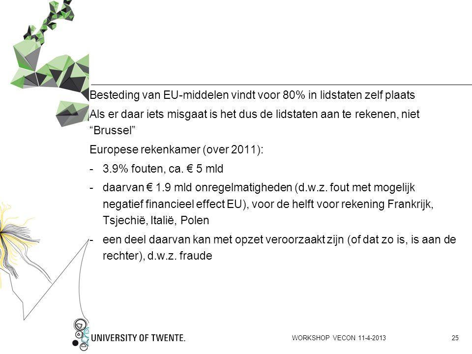 Besteding van EU-middelen vindt voor 80% in lidstaten zelf plaats