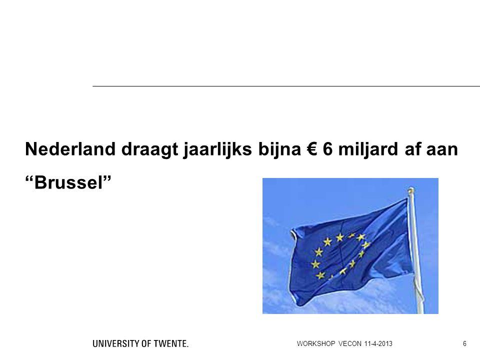 Nederland draagt jaarlijks bijna € 6 miljard af aan Brussel