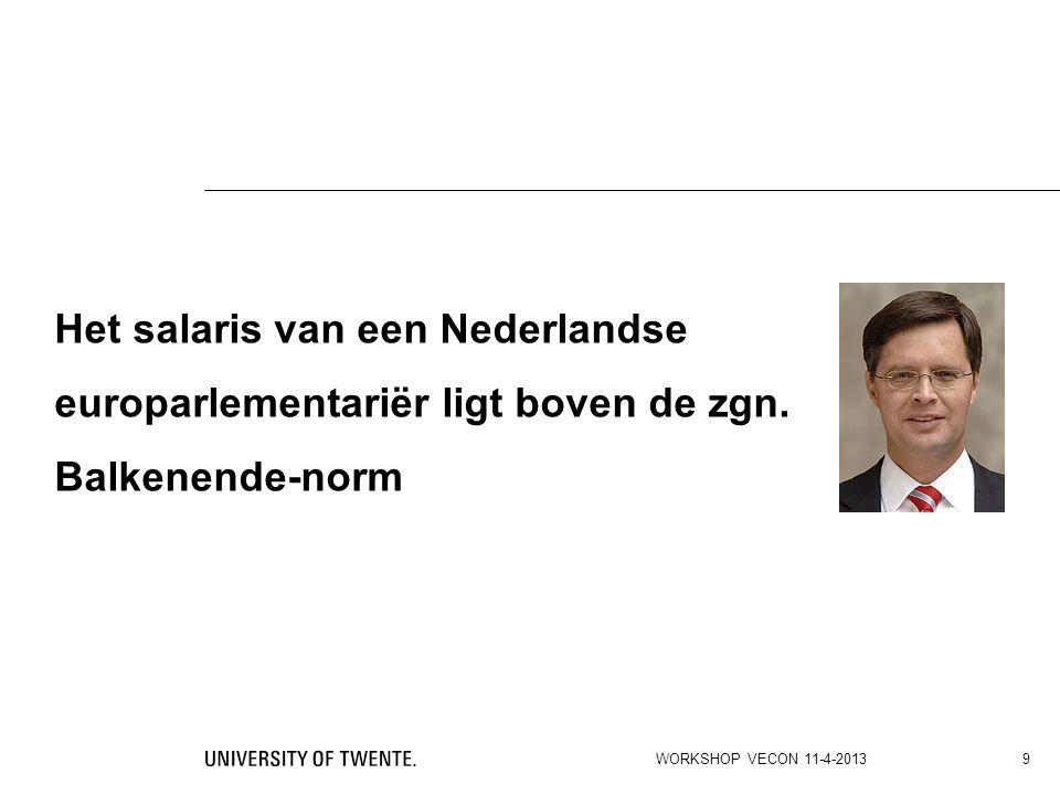 Het salaris van een Nederlandse europarlementariër ligt boven de zgn