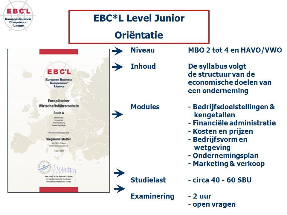EBC*L Level Junior Oriëntatie