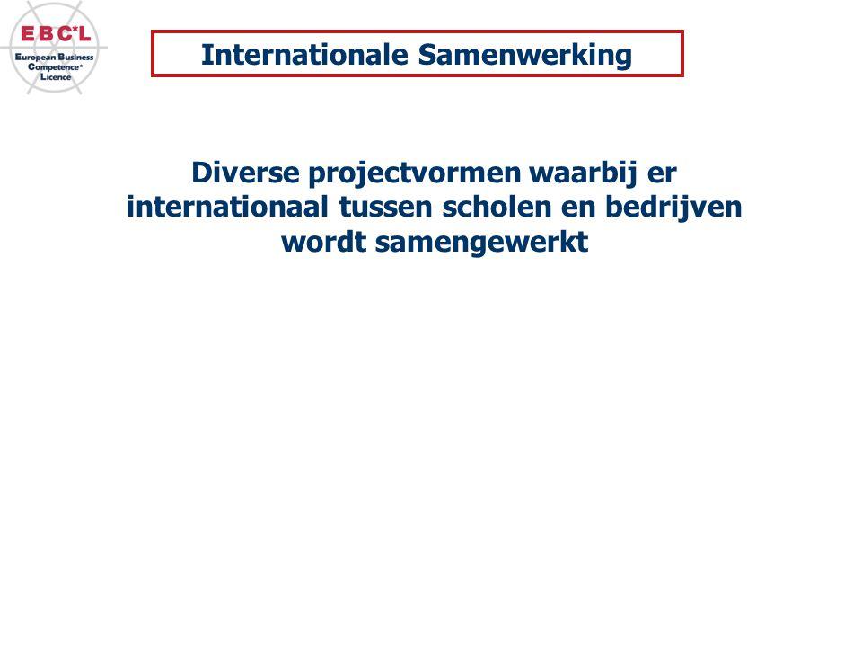 Internationale Samenwerking