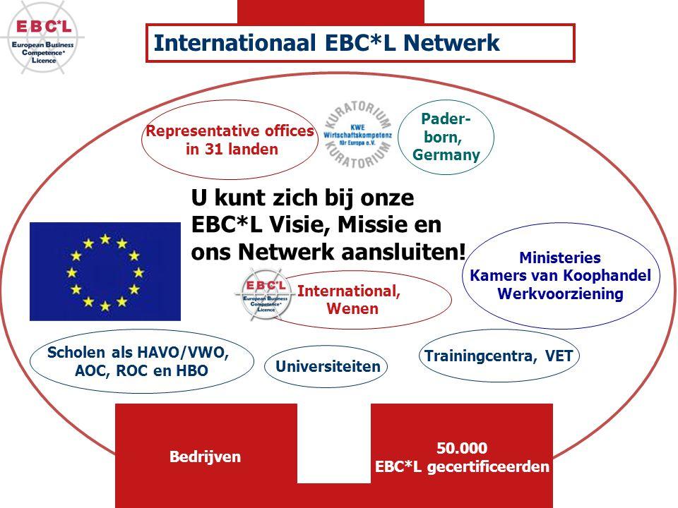 Representative offices EBC*L gecertificeerden