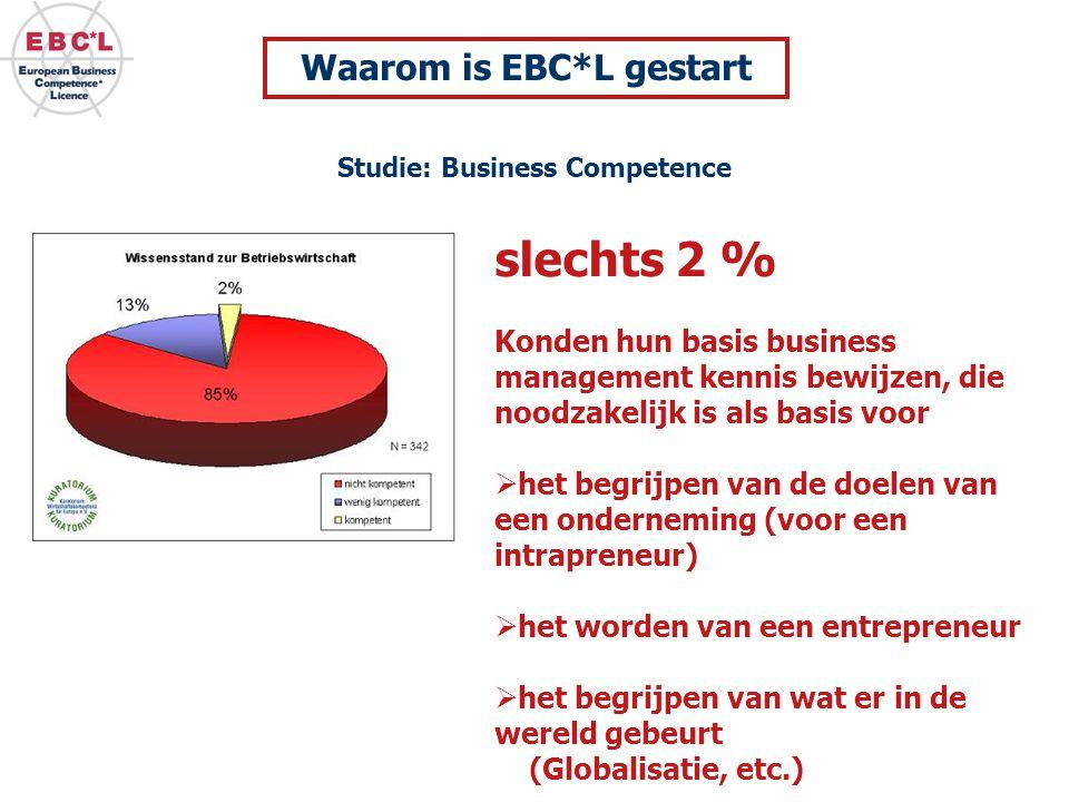 Waarom is EBC*L gestart Studie: Business Competence