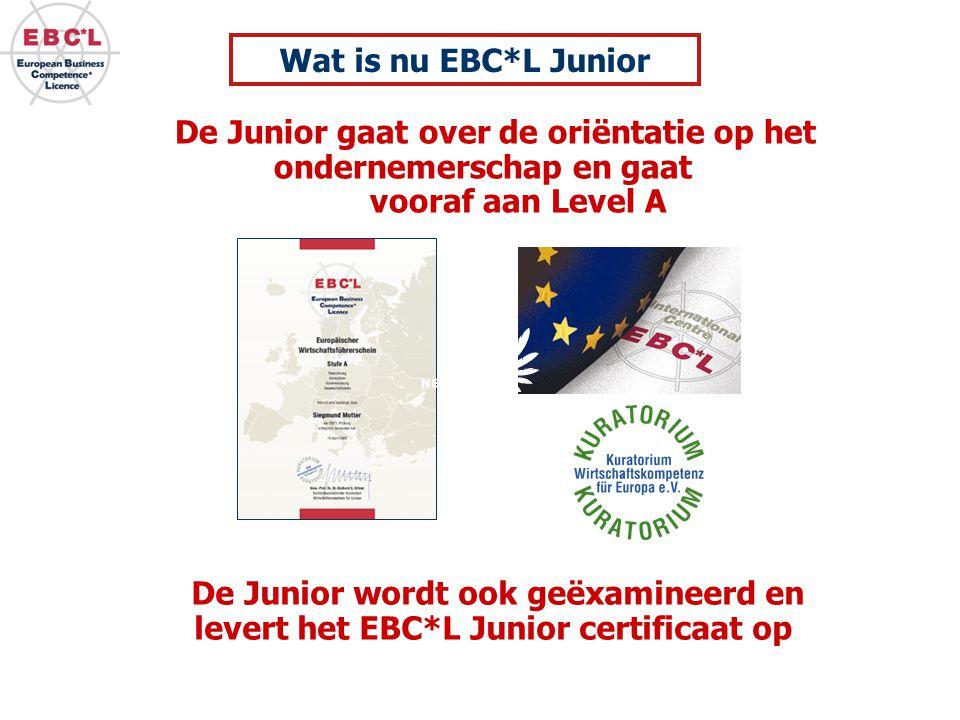 Wat is nu EBC*L Junior De Junior gaat over de oriëntatie op het ondernemerschap en gaat vooraf aan Level A.