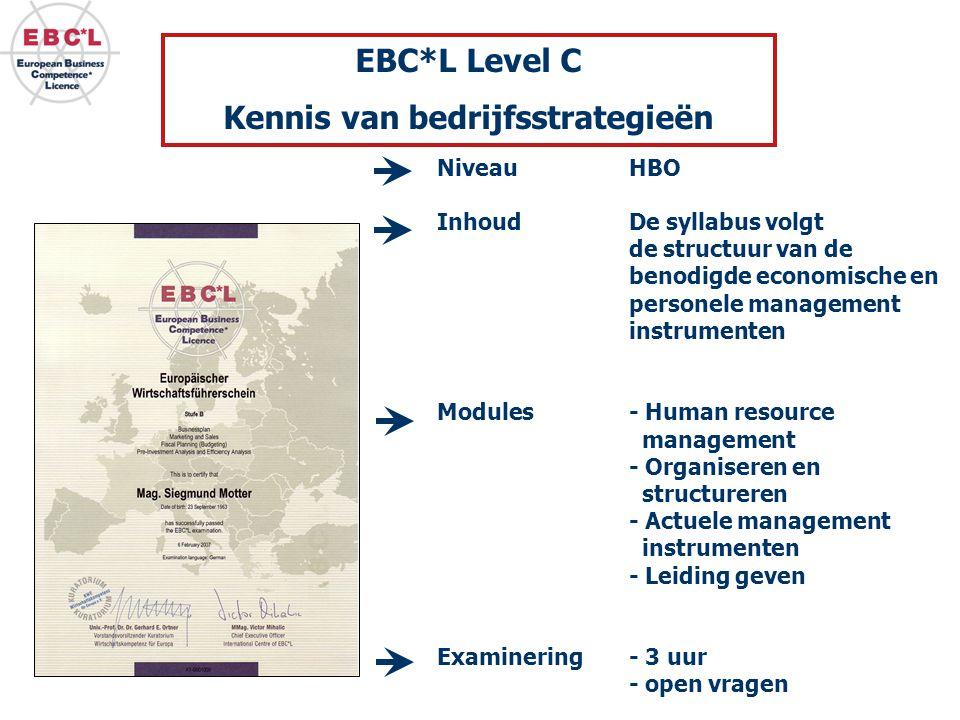Kennis van bedrijfsstrategieën