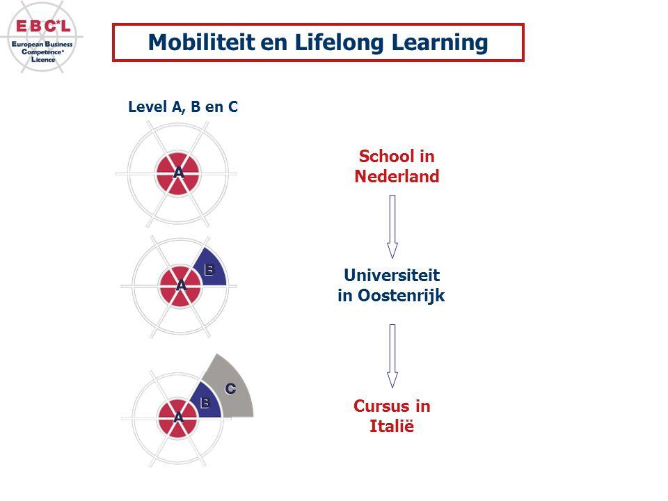 Mobiliteit en Lifelong Learning Universiteit in Oostenrijk
