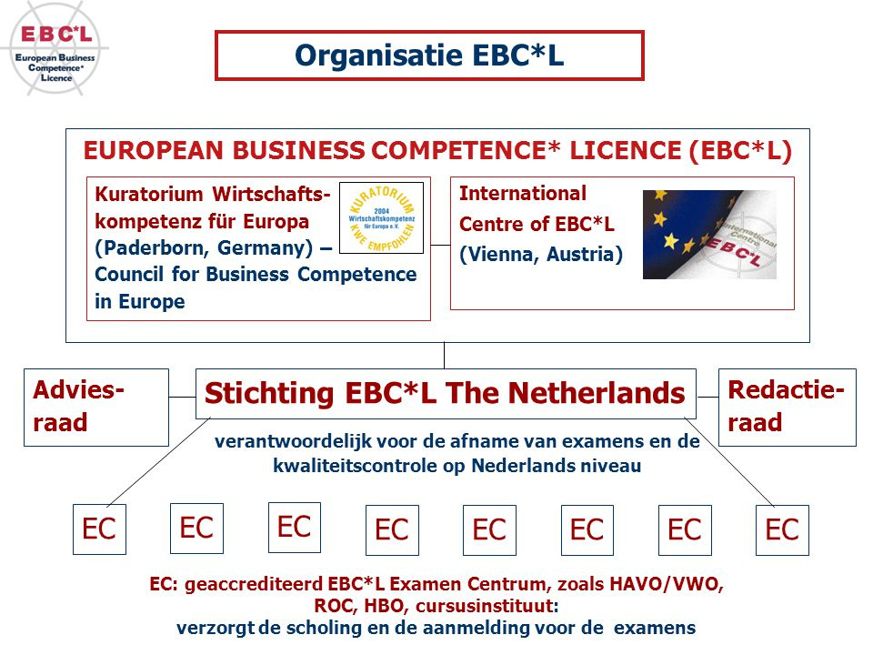 Stichting EBC*L The Netherlands