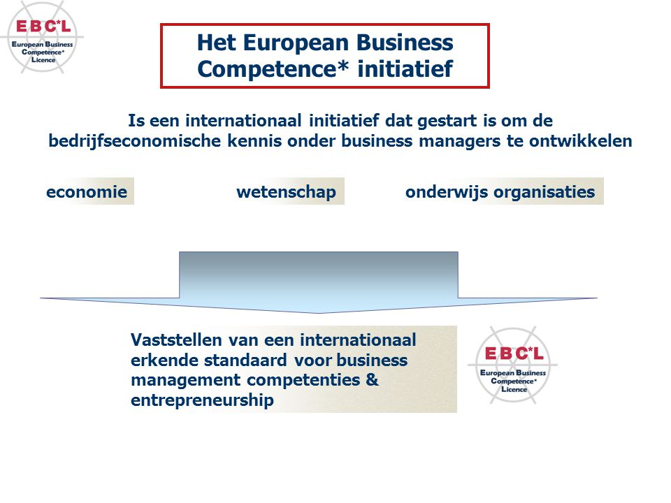 Het European Business Competence* initiatief