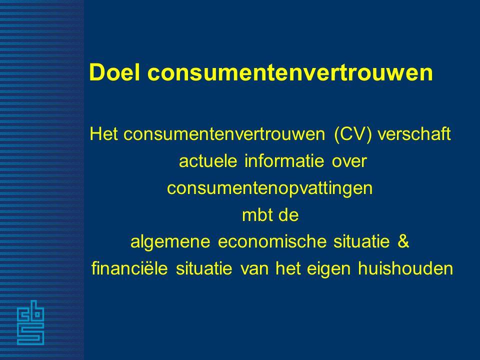 Doel consumentenvertrouwen