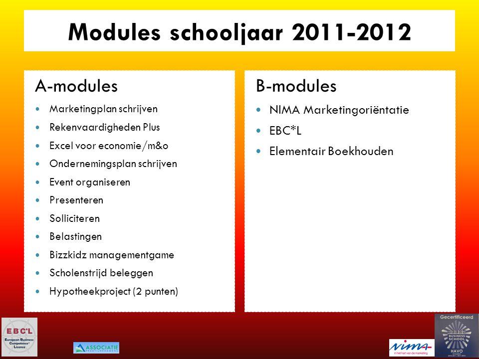 Modules schooljaar 2011-2012 A-modules B-modules