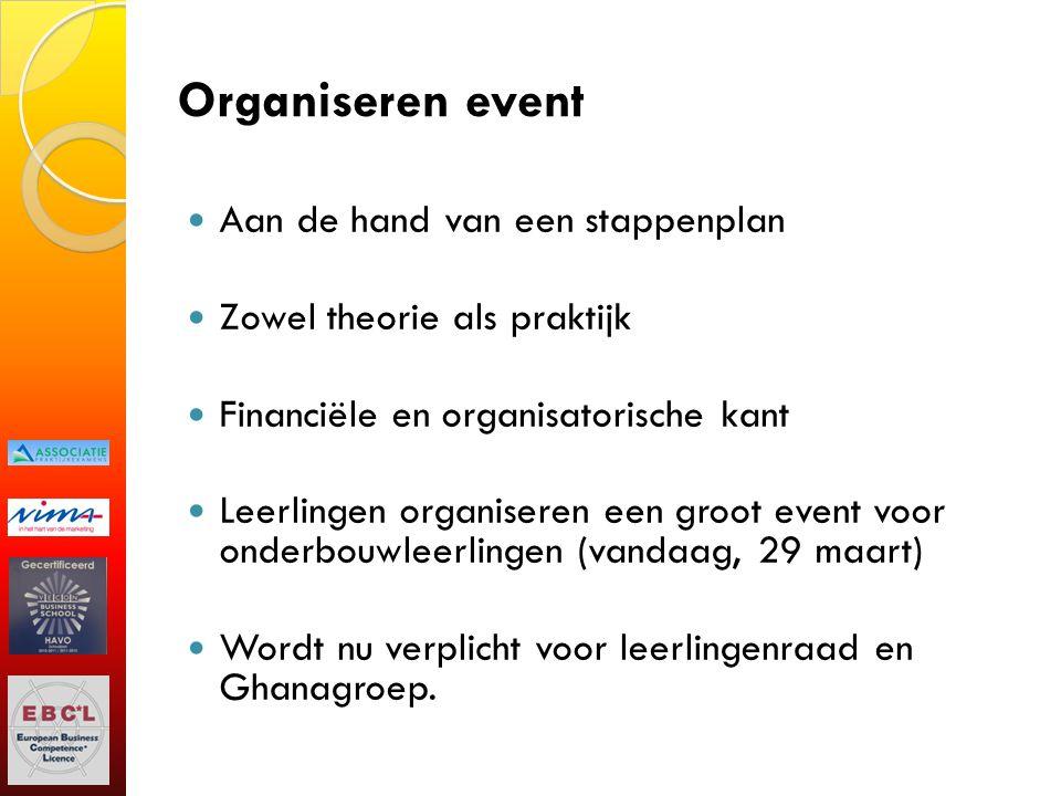 Organiseren event Aan de hand van een stappenplan