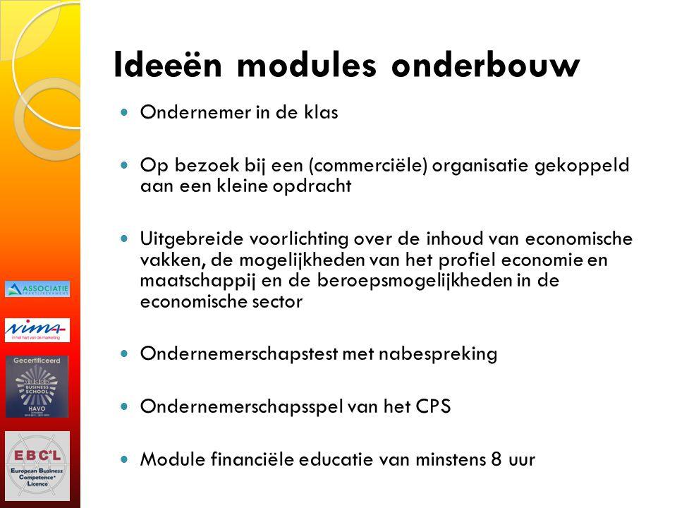 Ideeën modules onderbouw