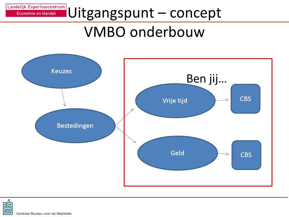 Uitgangspunt – concept VMBO onderbouw