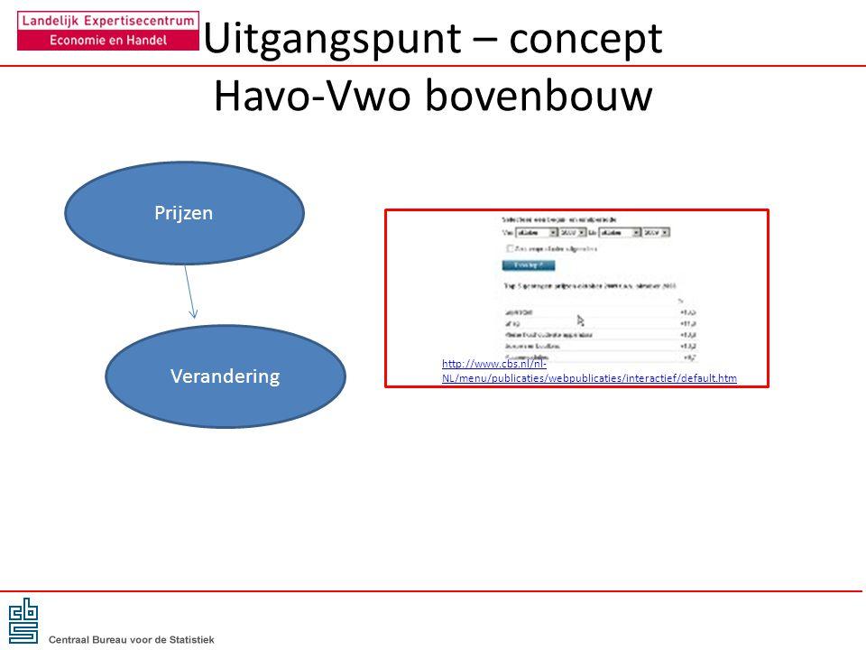 Uitgangspunt – concept Havo-Vwo bovenbouw