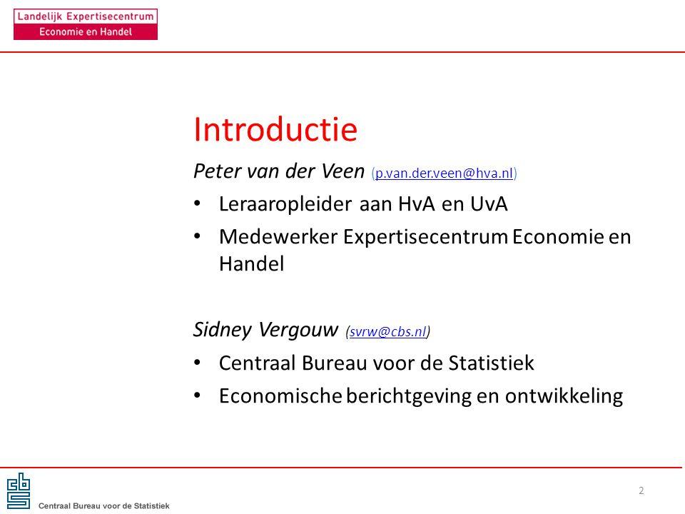 Introductie Peter van der Veen (p.van.der.veen@hva.nl)