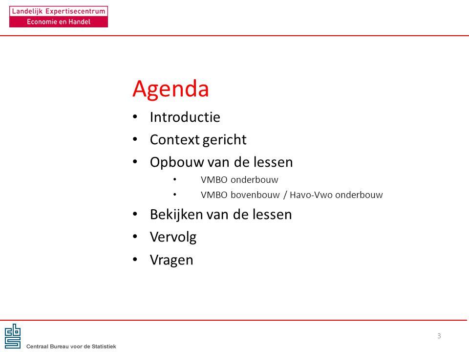 Agenda Introductie Context gericht Opbouw van de lessen
