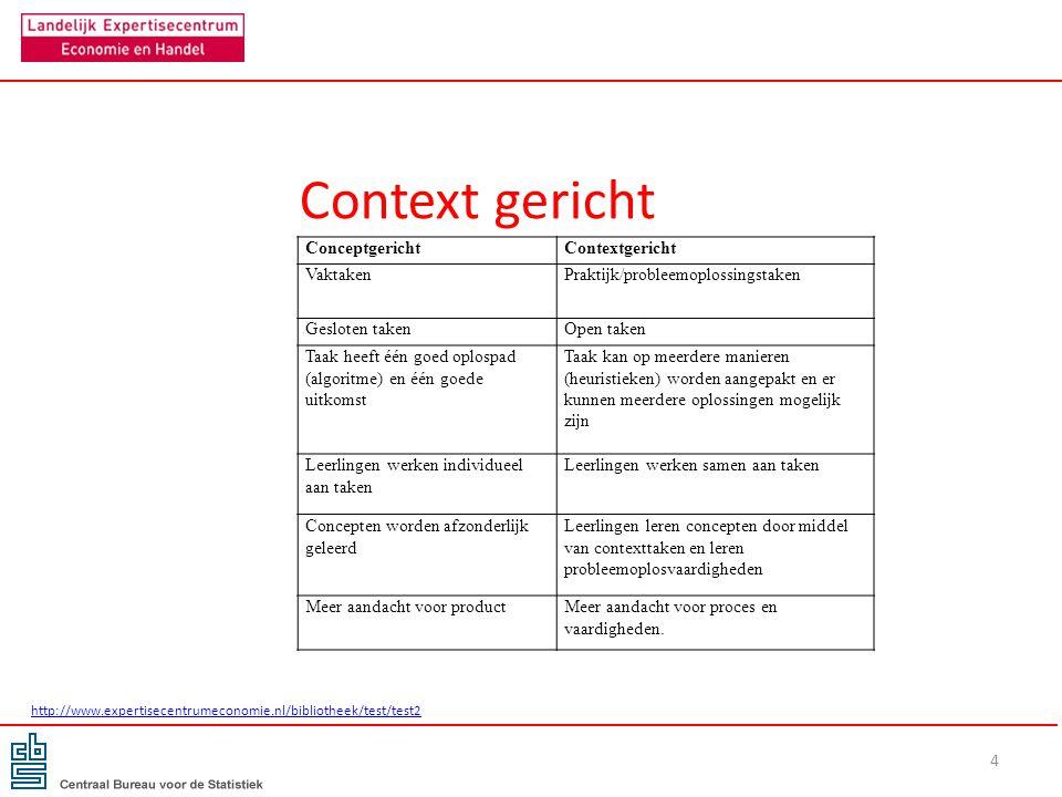 Context gericht Conceptgericht Contextgericht Vaktaken