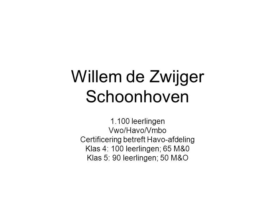 Willem de Zwijger Schoonhoven