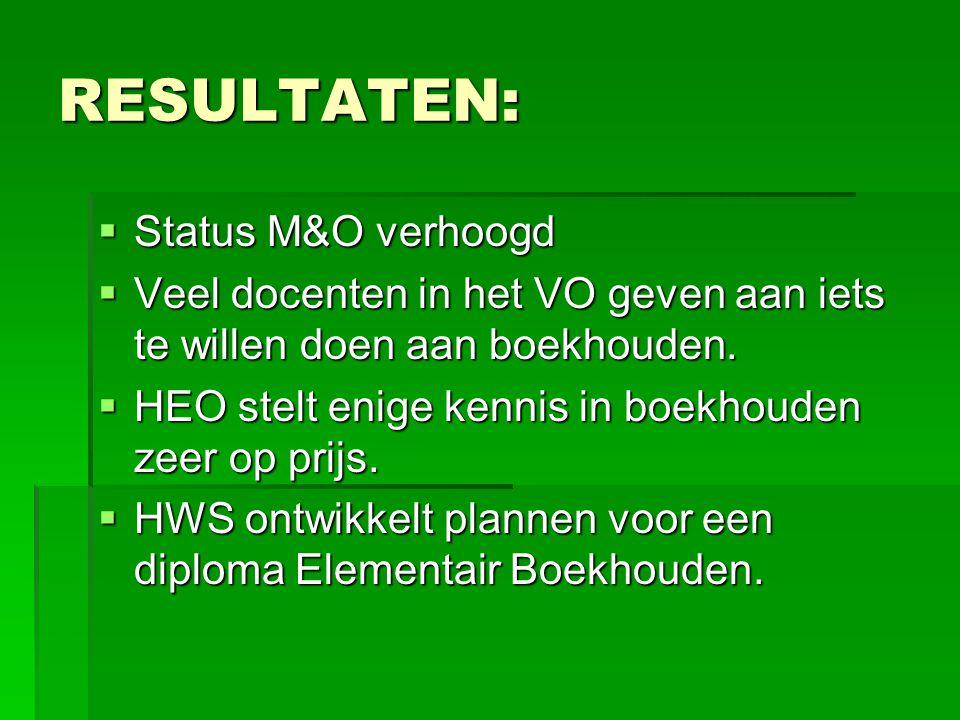 RESULTATEN: Status M&O verhoogd