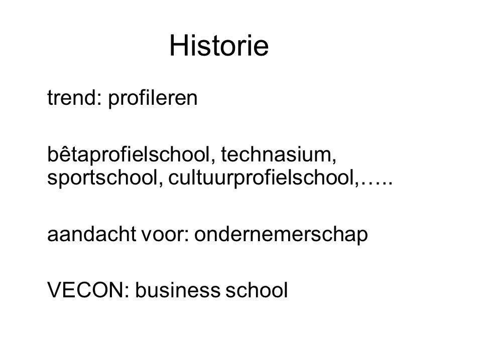 Historie trend: profileren