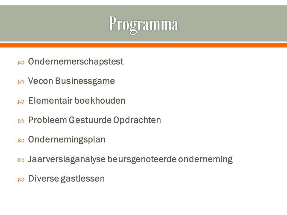 Programma Ondernemerschapstest Vecon Businessgame