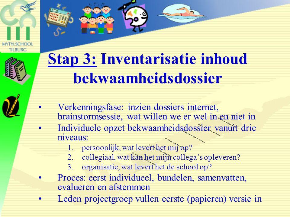 Stap 3: Inventarisatie inhoud bekwaamheidsdossier