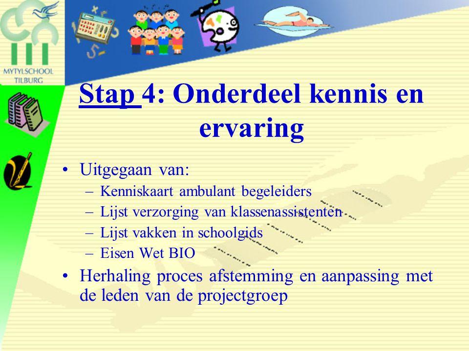 Stap 4: Onderdeel kennis en ervaring