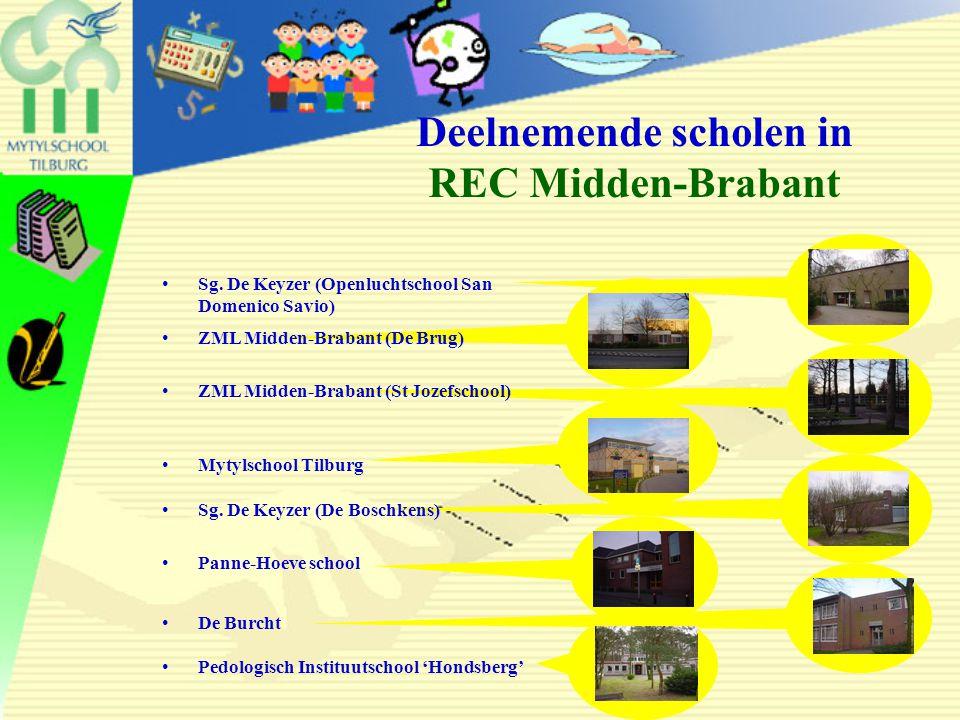 Deelnemende scholen in REC Midden-Brabant